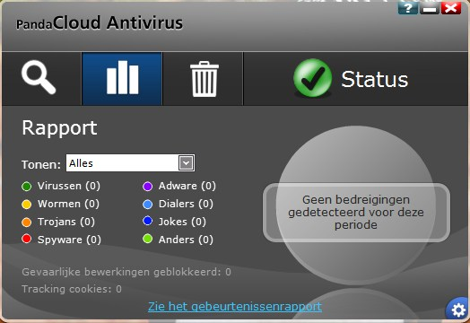 Cloud antivirus rapport
